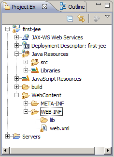 Use Of Eclipse Ide For Java Ee Developers Tutorial