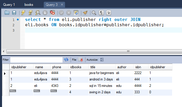 Joins Inner Join Left Join Right Join With Mysql Workbench